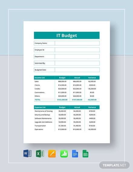 it budget template
