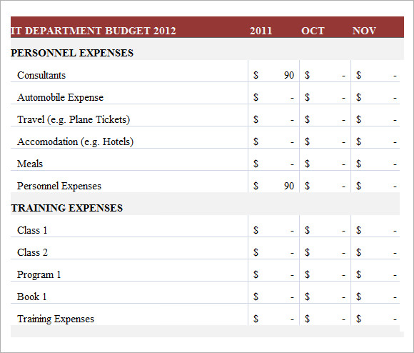 6 it budget templates  u2013 free samples  examples  u0026 format