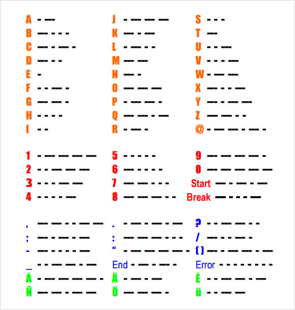 Sample Morse Code Chart   Download In Pdf Word