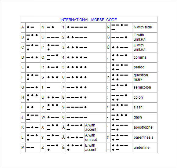 Sample Morse Code Chart 9 Download in PDF Word – Sample Morse Code Chart