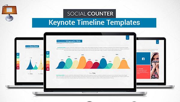 8 sample keynote timeline templates to download