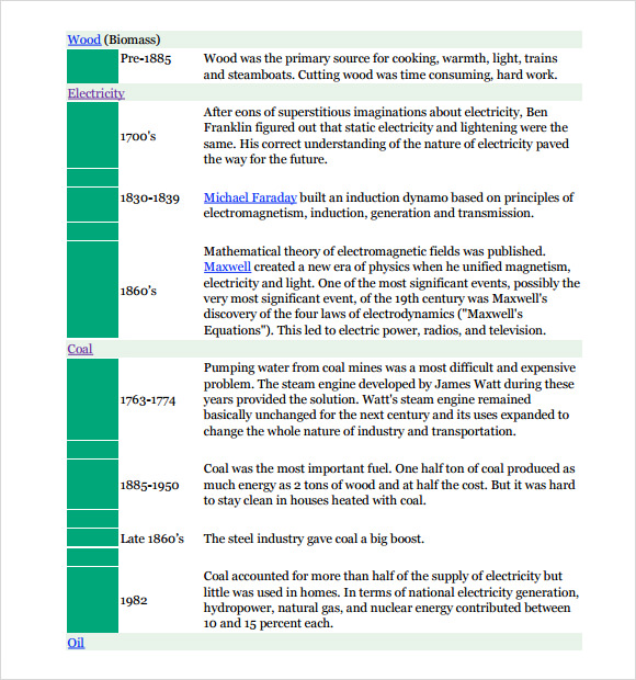 Sample Timeline for Student 7 Documents in PDF – Timeline Template for Student