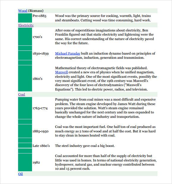 kids timeline template