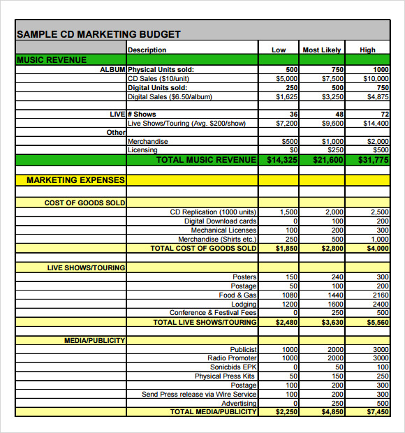 Sample Marketing Budget   Download In Pdf Word