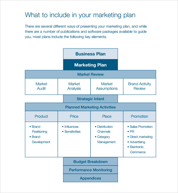 writing a business marketing plan