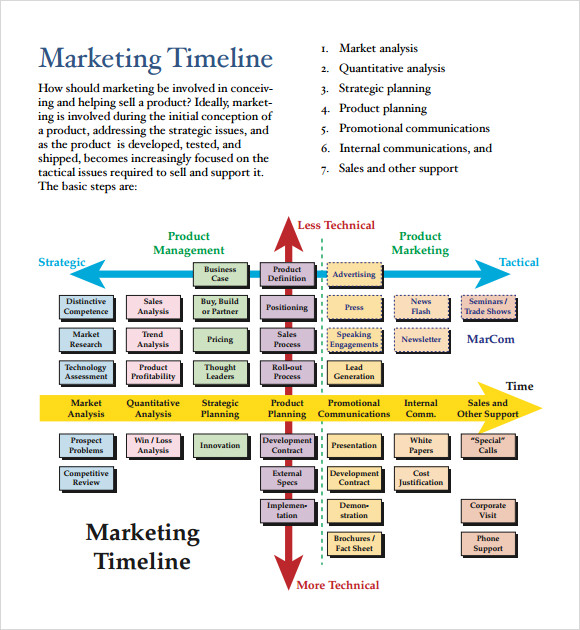 Sample Marketing Timeline Template 12 Free Documents in PDF Word – Sample Marketing Timeline