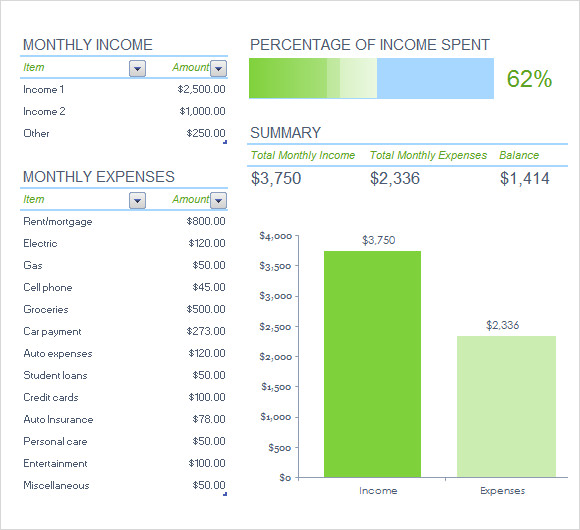 monthly budget excel template