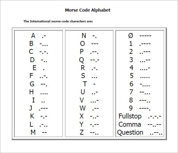 Morse Code Chart - 6+ Free Samples , Examples , Format | Sample ...