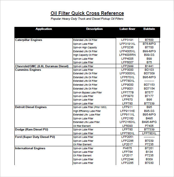 Oil Filter Cross Reference Chart  Free Sample Example Format