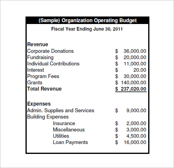 Sample Operating Budget 9 Documents In Pdf Word