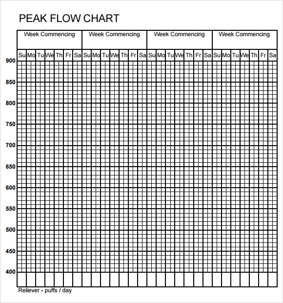Peak Flow Chart 7 Documents in PDF Word – Sample Peak Flow Chart