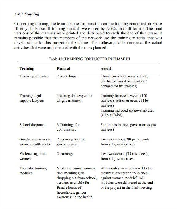 Post Training Evaluation Report Template Wordpress Themes Gala – Sample Report Template
