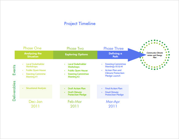 project timeline templates