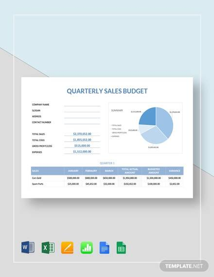 quarterly sales budget template