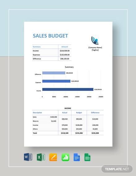 sample sales budget template