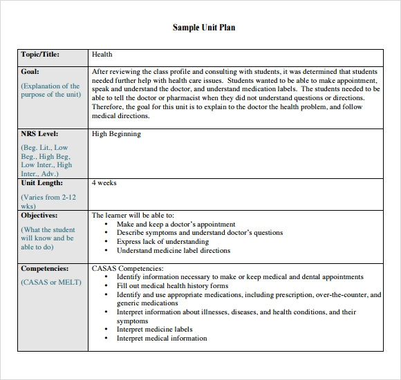 Unit Lesson Plan Template Weekly Lesson Plan Template With