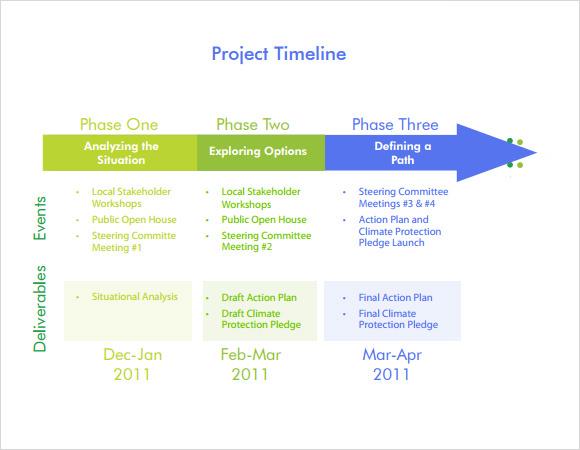 Easy Timeline Maker Free Pasoevolistco - Timeline template maker