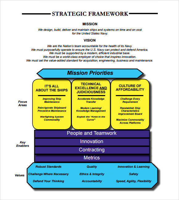 8 Strategic Business Plan Templates Download Free