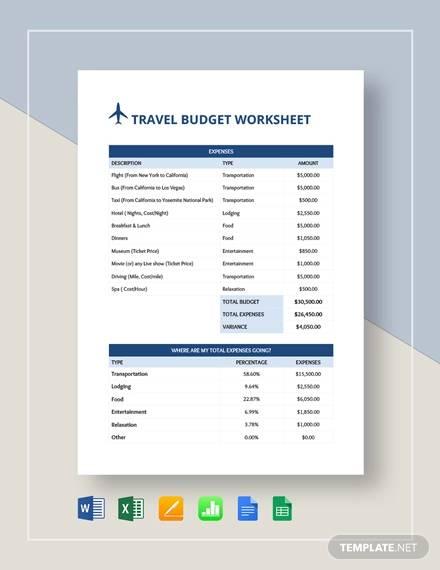 travel budget worksheet template