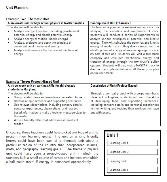 Sample Lesson Plan for New Teachers