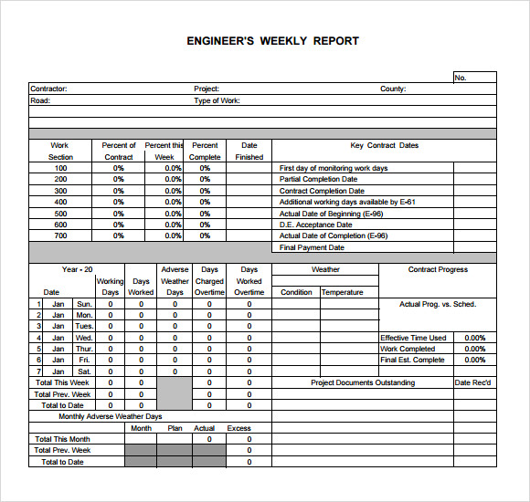 Employee Daily Reporting Templates