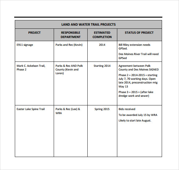 weekly status report template for multiple projects - Weekly Report Template