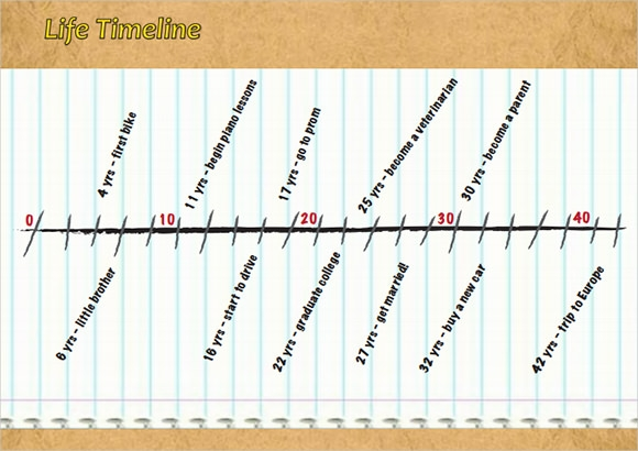 Sample Timeline For Students Timeline Template Timeline Templates