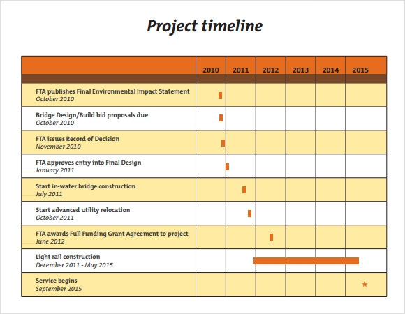 6+ Project Timeline Templates | Sample Templates