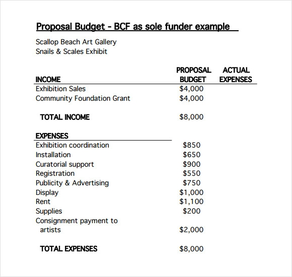 Budget Proposal Template 6 Free Samples Examples Format – Proposal Sample Template