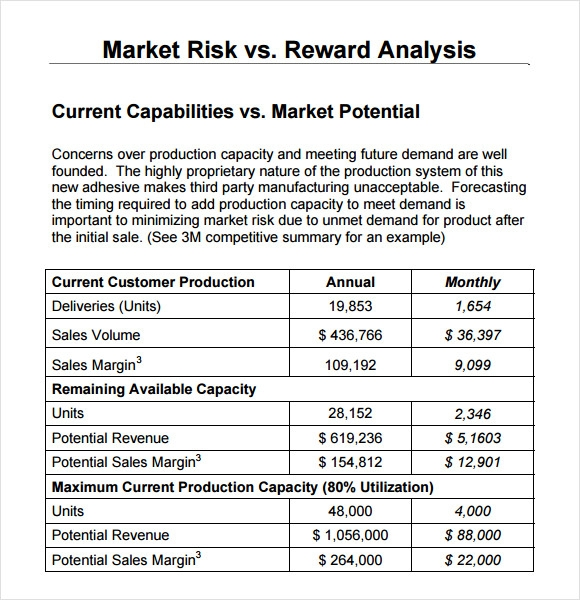 Sample Analysis Report Market Analysis Report Sample Template