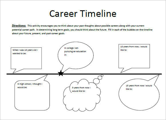 8 Career Timeline Templates Free Samples Examples