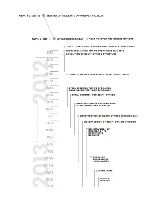 construction timeline sample