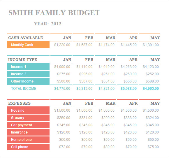 Family Budget Templates – Free Samples , Examples & Format