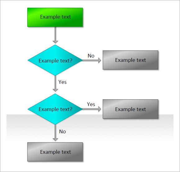 Flow Chart Templates  Free Sample Example Format