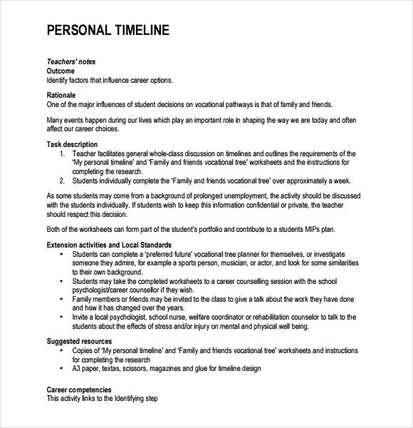 personal timelines examples