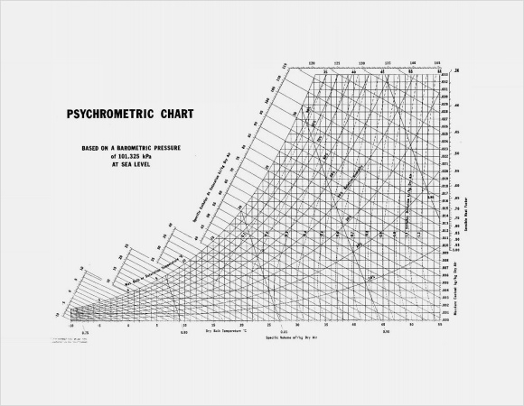 Sample Psychrometric Chart Psychrometric Chart