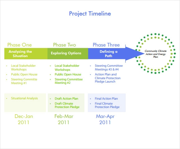 free 5  project timeline templates in free sample  example