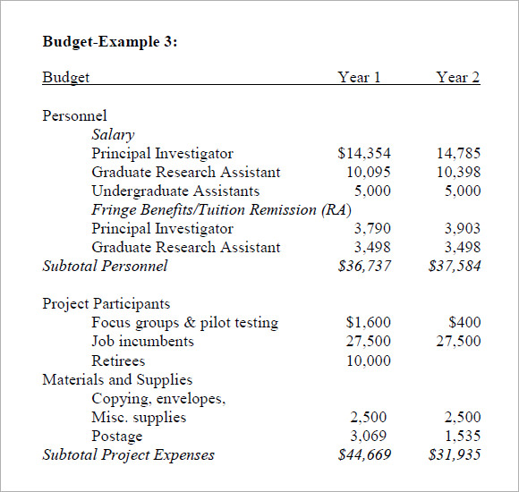 sample proposal budgets pdf