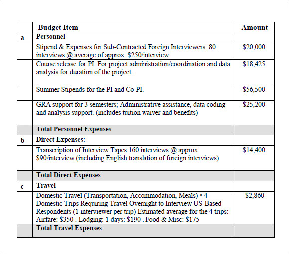 Travel Budget Template - 7+ Free Samples , Examples , Format