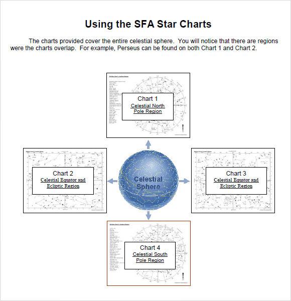 10+ Star Chart Templates - Free Sample, Example, Format