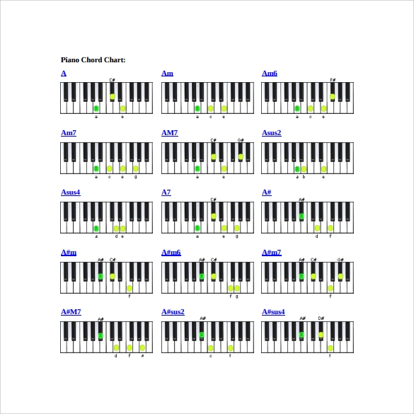 9 Piano Chord Chart Templates Pdf