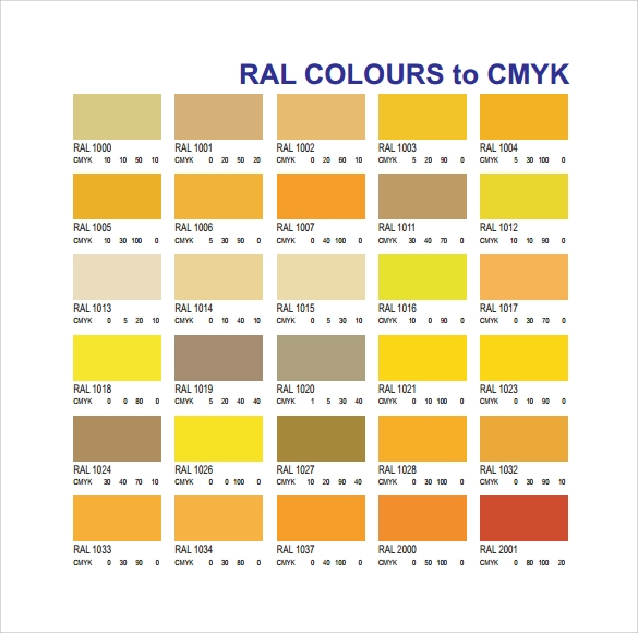 ral colors to cmyk chart
