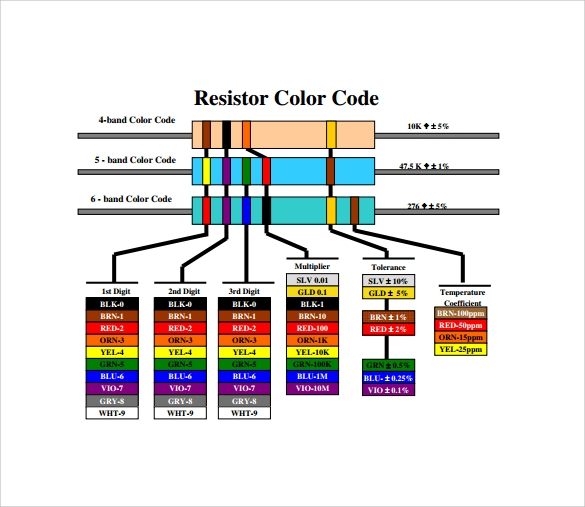 resistor color code chart to download