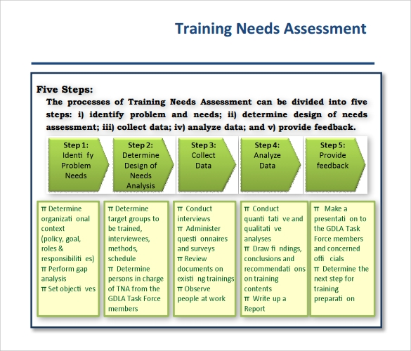 Sample Training Needs Assessment   Example Format