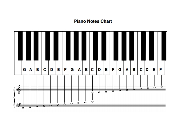 piano notes chart to download