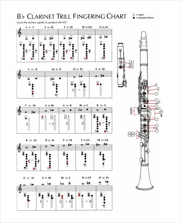 clarinet trill chart