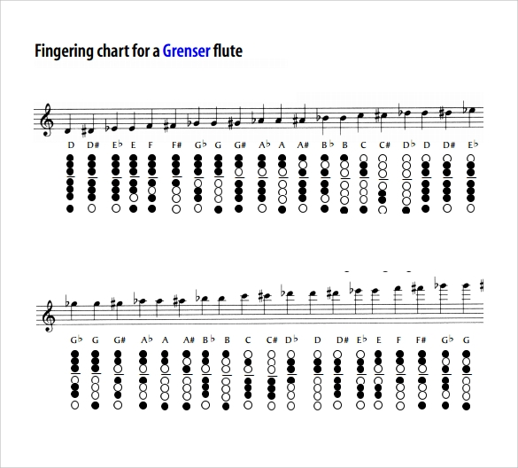 15 Flute Fingering Chart Templates Free Download | Sample Templates