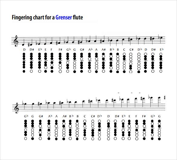 flute fingering grenser chart
