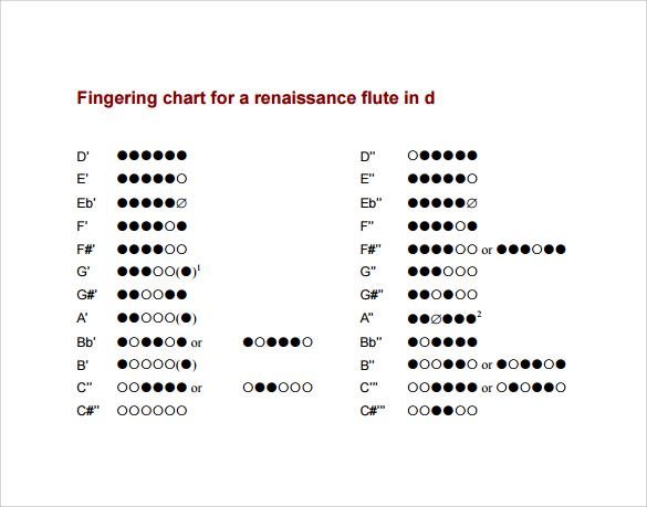 fingering chart for renaissance flute