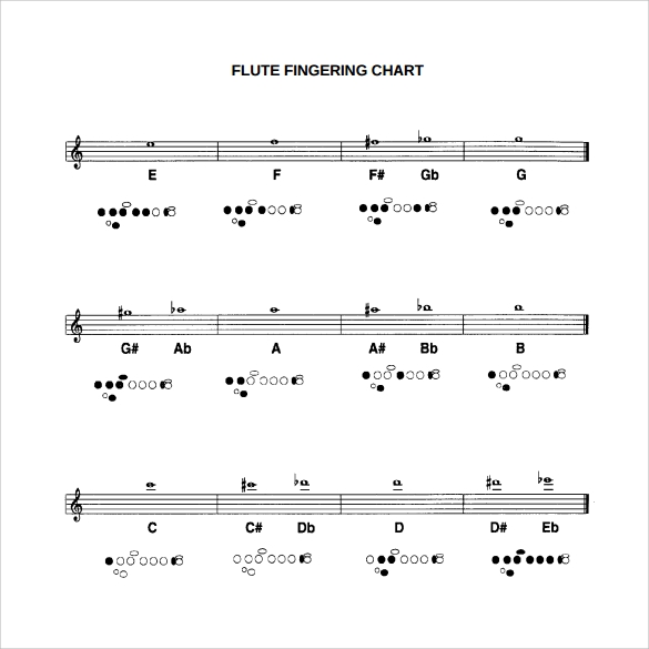 Smart image within printable flute finger chart